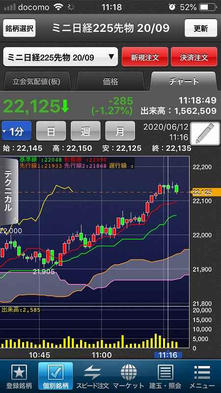 【日経225mini】ダウ1,861ドル下落、欧米株軒並み調整8