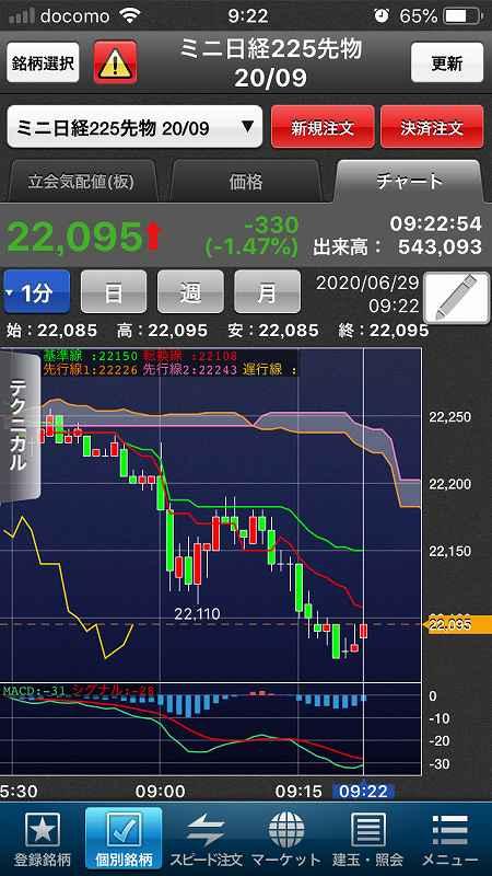 【日経225mini】感染拡大で経済活動一部制限、ダウ大幅下落2