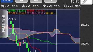 nikkei-futures-trading-20200731-3