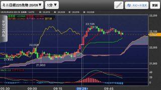 nikkei-futures-trading-20200803-1