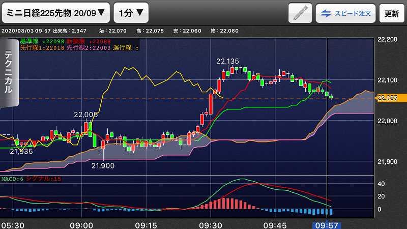 nikkei-futures-trading-20200803-2