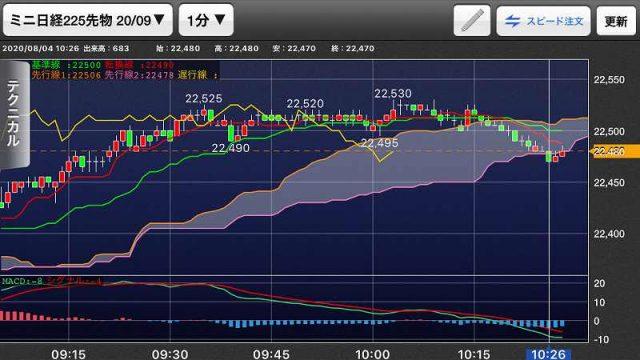 nikkei-futures-trading-20200804-6