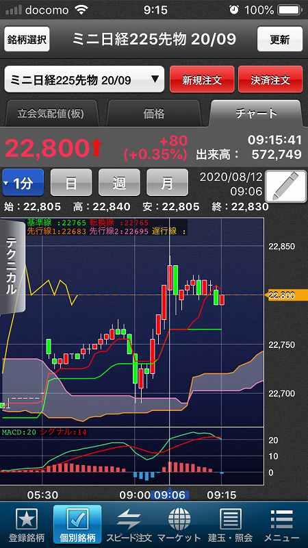 nikkei-futures-trading-20200812-1