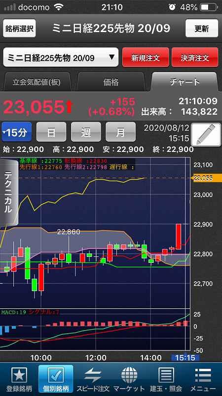 nikkei-futures-trading-20200812-3