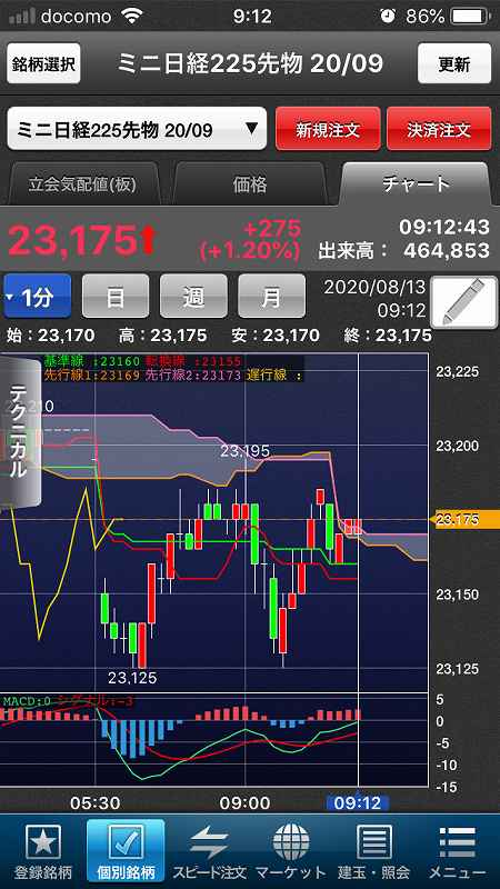 nikkei-futures-trading-20200813-2