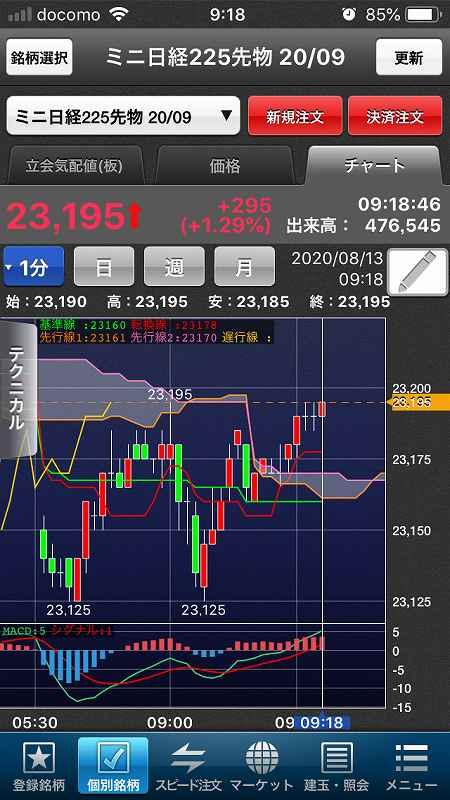 nikkei-futures-trading-20200813-3