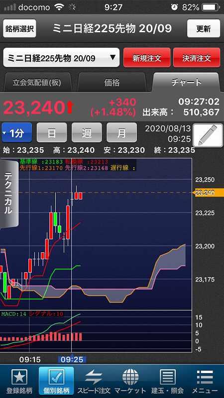 nikkei-futures-trading-20200813-5