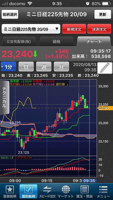 nikkei-futures-trading-20200813-6