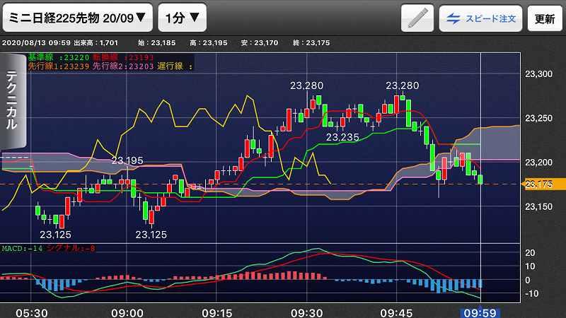 nikkei-futures-trading-20200813-7