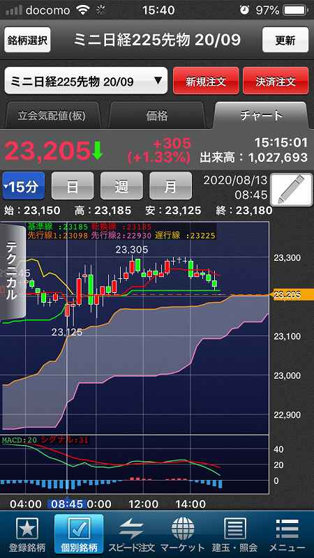nikkei-futures-trading-20200813-8
