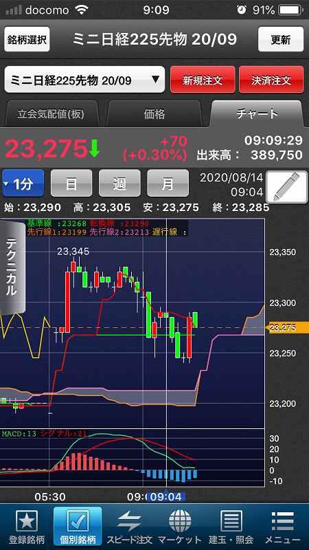nikkei-futures-trading-20200814-2