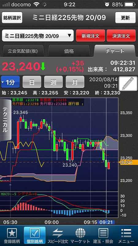 nikkei-futures-trading-20200814-4