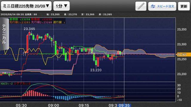 nikkei-futures-trading-20200814-5