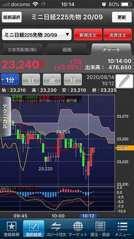 nikkei-futures-trading-20200814-6