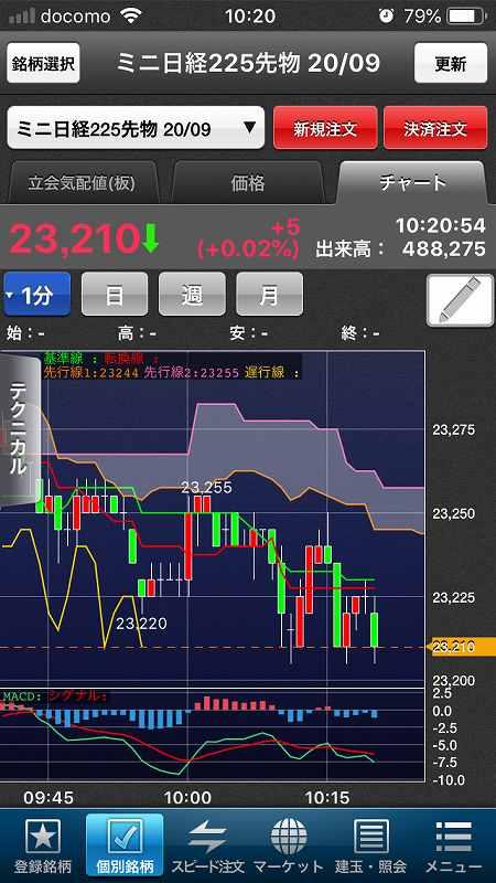 nikkei-futures-trading-20200814-7