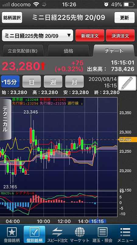 nikkei-futures-trading-20200814-10