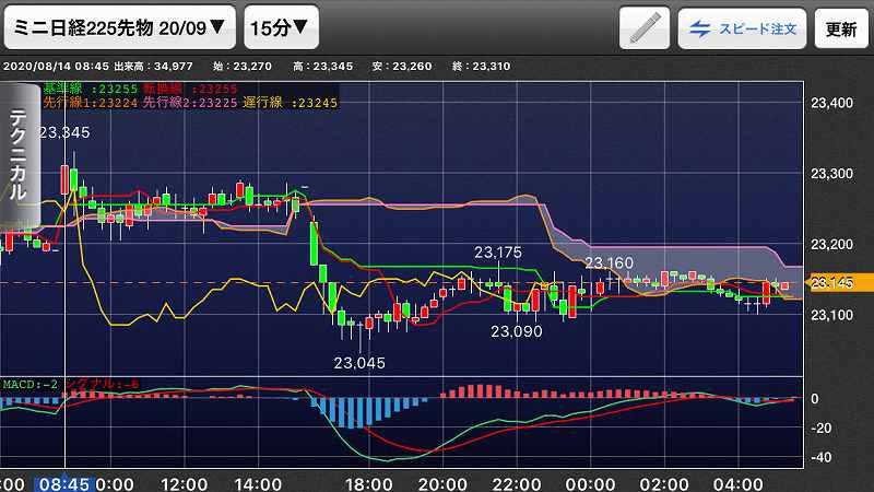 nikkei-futures-trading-20200814-11