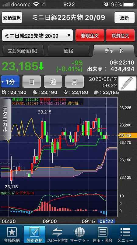 nikkei-futures-trading-20200817-1