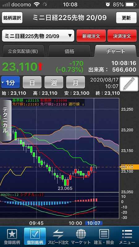 nikkei-futures-trading-20200817-3