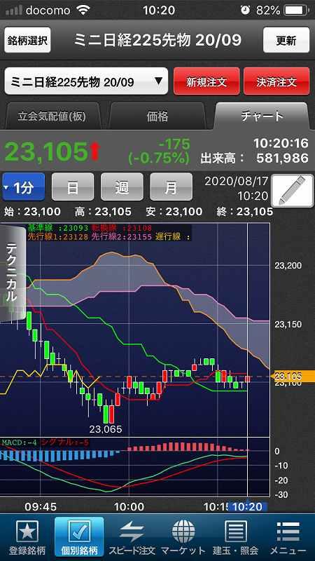nikkei-futures-trading-20200817-4
