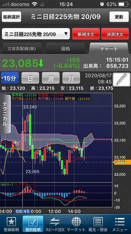 nikkei-futures-trading-20200817-5