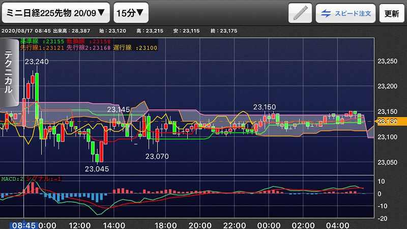 nikkei-futures-trading-20200817-6