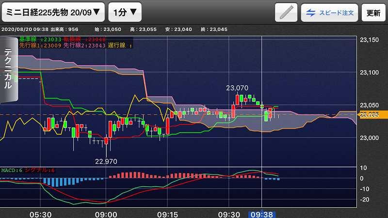 nikkei-futures-trading-20200820-1
