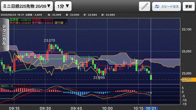 nikkei-futures-trading-20200820-7