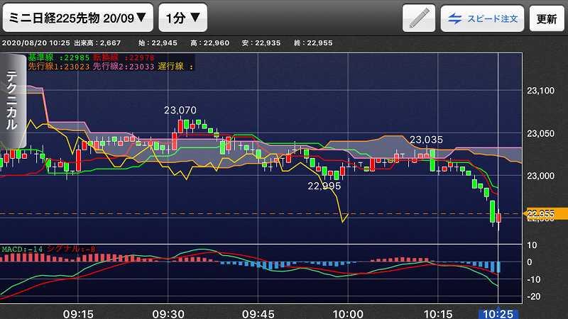 nikkei-futures-trading-20200820-8