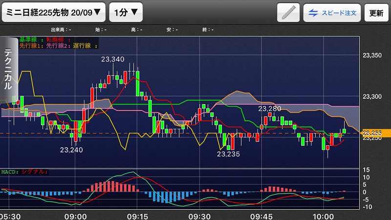 nikkei-futures-trading-20200826-1