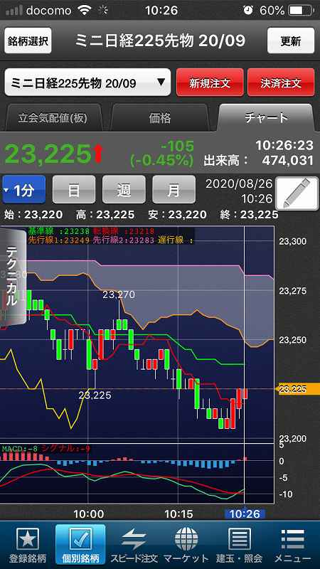 nikkei-futures-trading-20200826-3