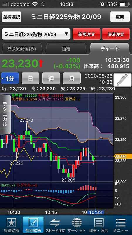 nikkei-futures-trading-20200826-4