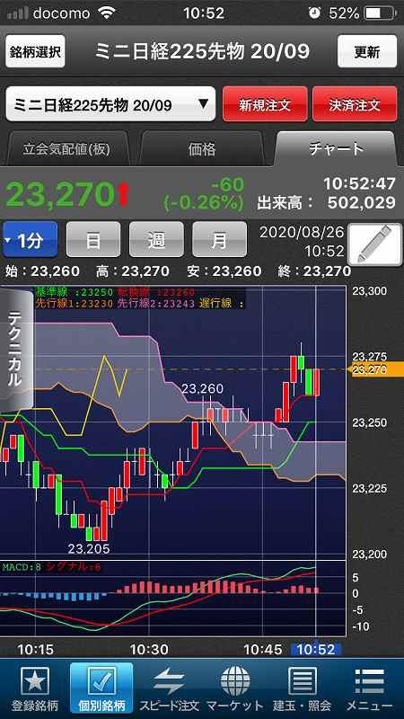 nikkei-futures-trading-20200826-6