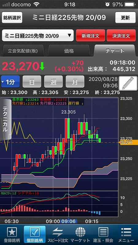 nikkei-futures-trading-20200828-1
