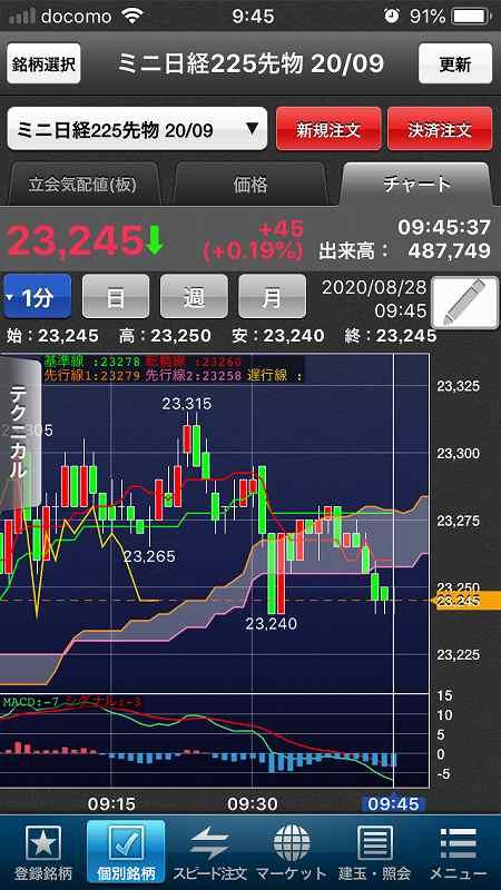 nikkei-futures-trading-20200828-5