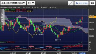 nikkei-futures-trading-20200901-3