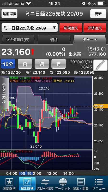 nikkei-futures-trading-20200901-5