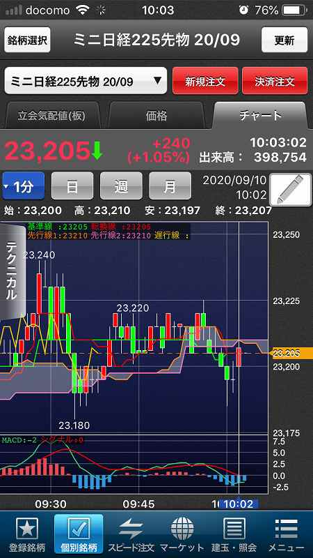 nikkei-futures-trading-20200910-4