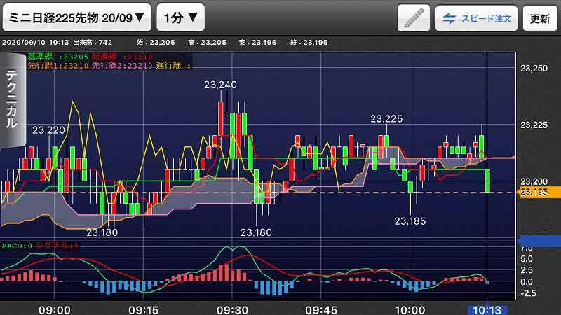 nikkei-futures-trading-20200910-6