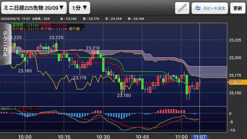nikkei-futures-trading-20200910-7