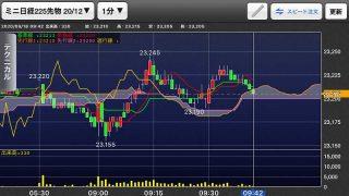 nikkei-futures-trading-20200918-2
