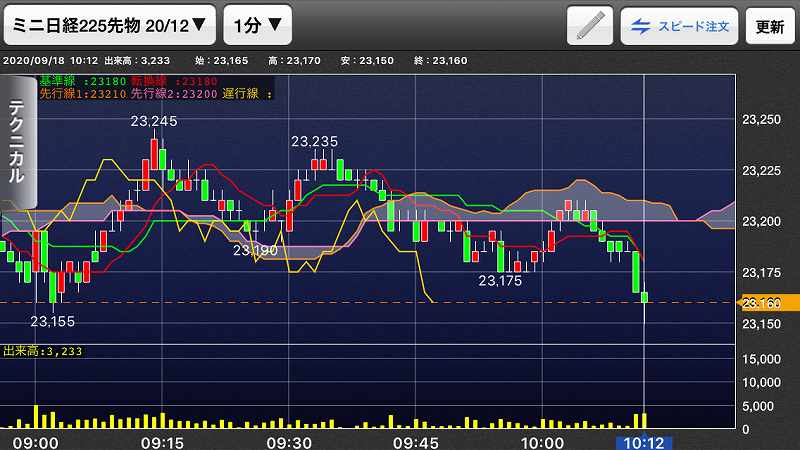 nikkei-futures-trading-20200918-3