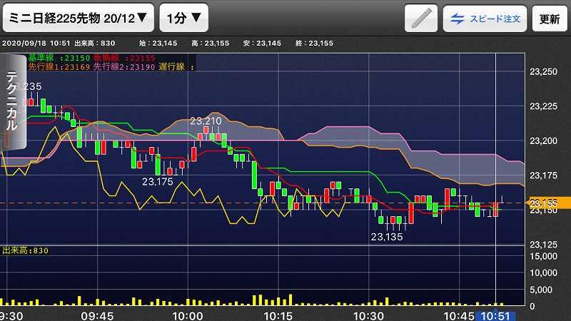 nikkei-futures-trading-20200918-5