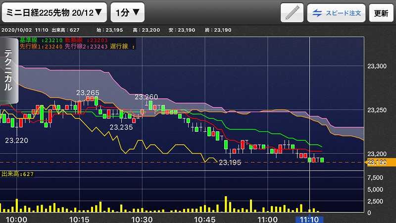 nikkei-futures-trading-20201002-6